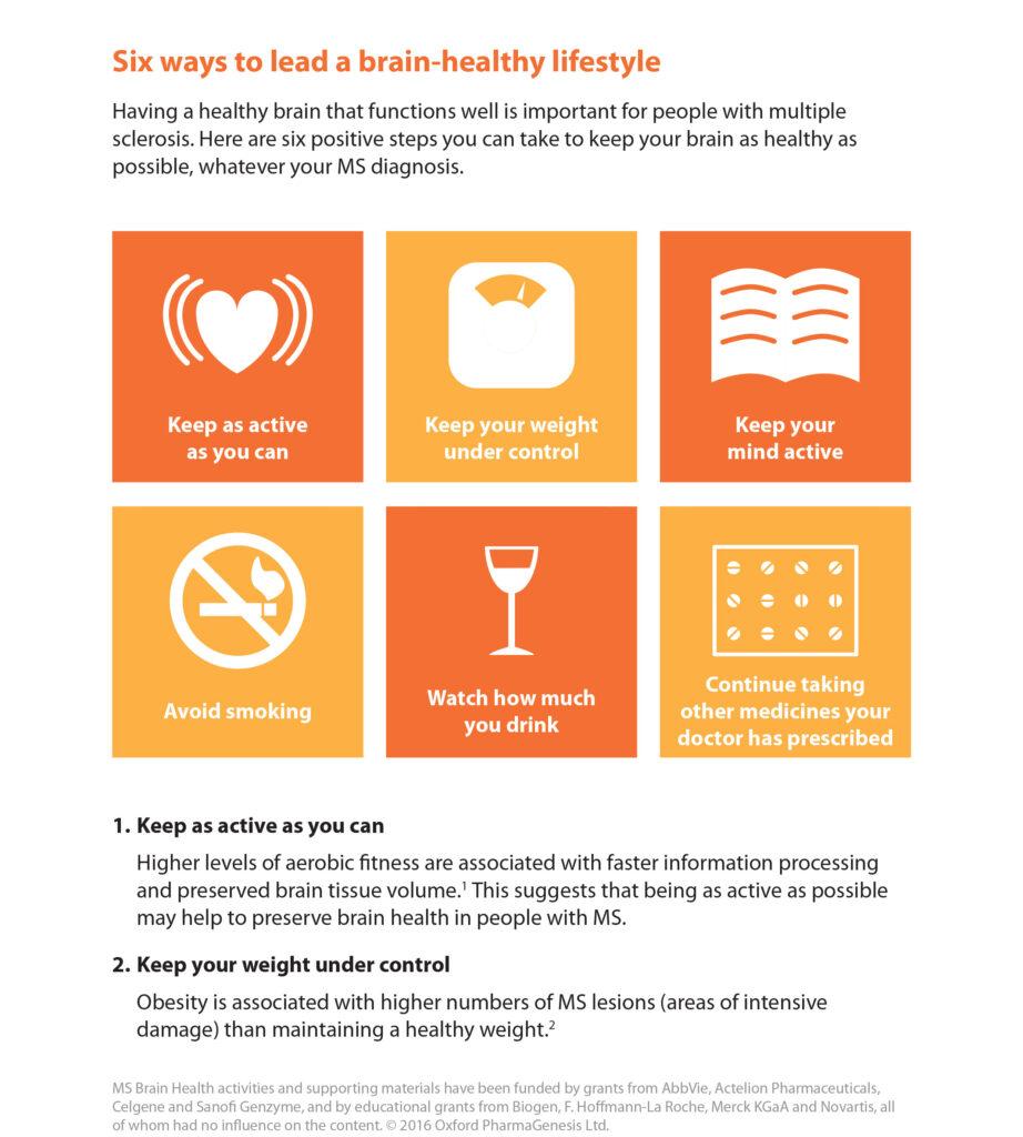 six-ways-to-lead-a-brain-healthy-lifestyle-1-1__