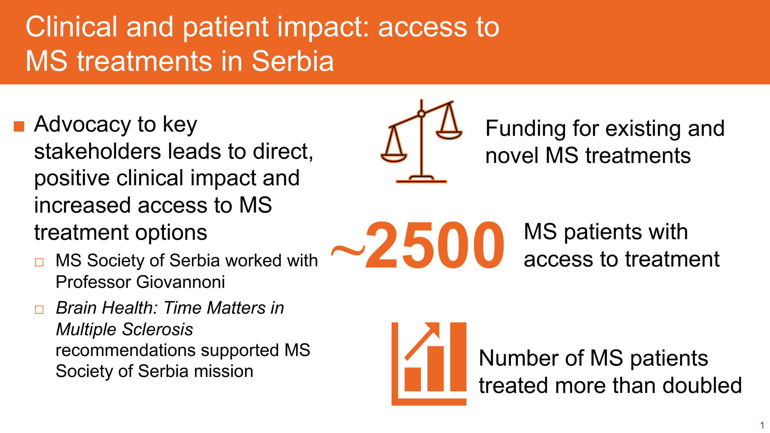 clinical-and-patient-impactserbiasep202012-read-only__